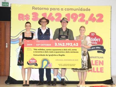 Amifest divulga repassa de R$ 3 milhões e beneficia 88 entidades da região com eventos de 2019